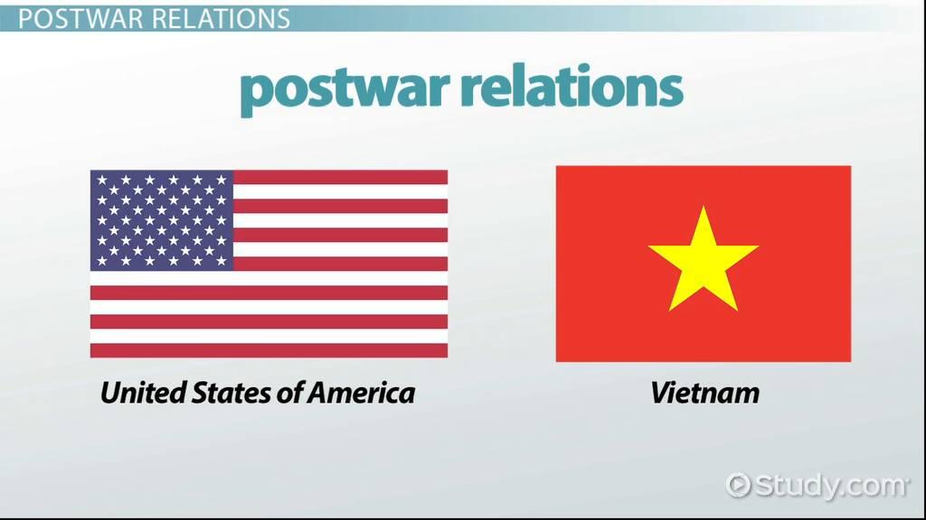 trade relationship between us and vietnam relations