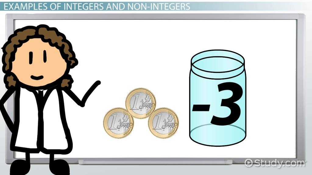 What Are Integers Definition Examples Video Lesson