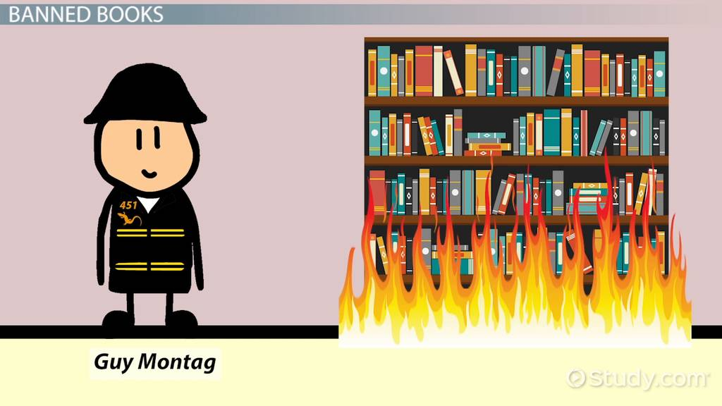 Censorship In Fahrenheit 451 Examples Analysis Video Lesson