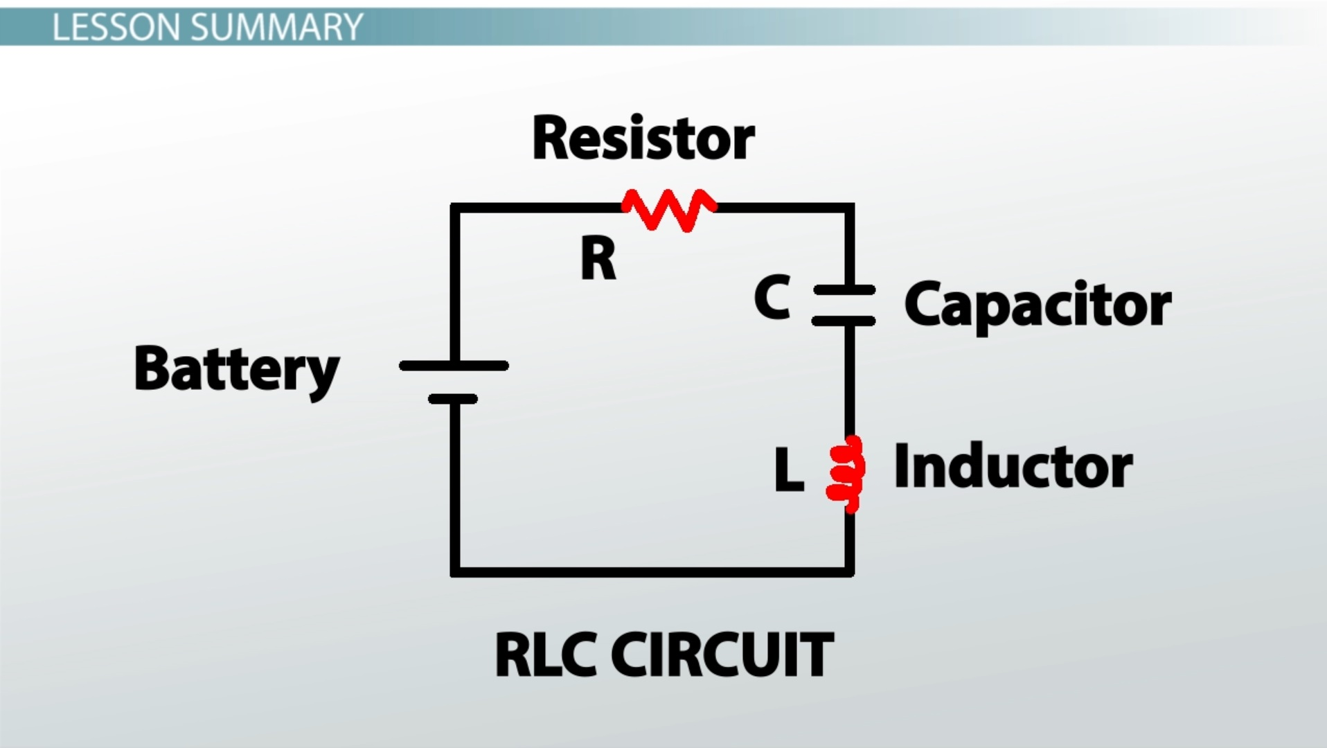 R L C Series Circuits Video Lesson Transcript Resistor Formula Above We Can Calculate The Total Circuit Resistance