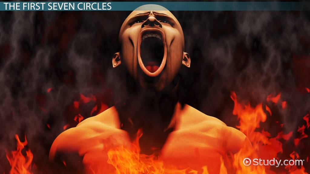 Dante S Inferno Eighth Circle Of Hell Punishments