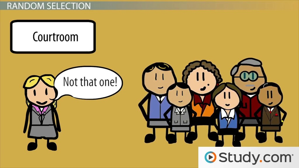 Between-Subjects Designs: Definition & Examples - Video & Lesson ...