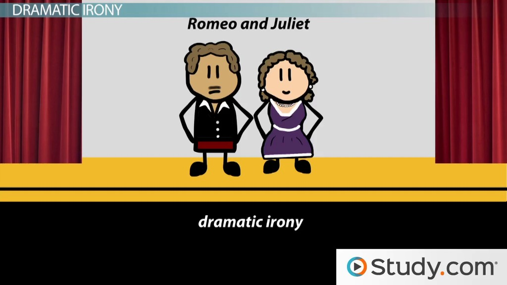 Types Of Irony Examples Definitions Video Lesson Transcript