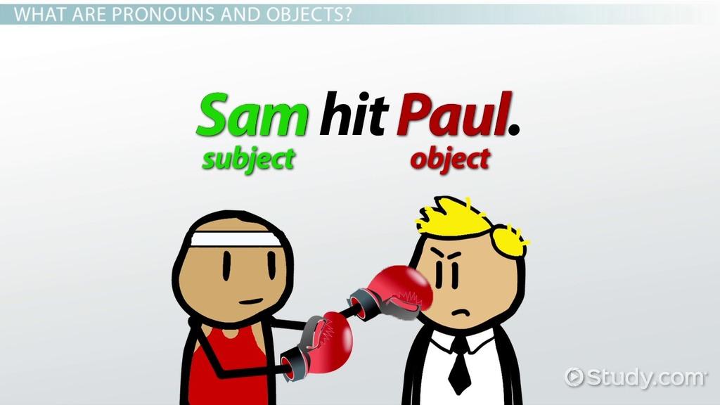 Reflexive Pronoun Definition Amp Examples Video Amp Lesson