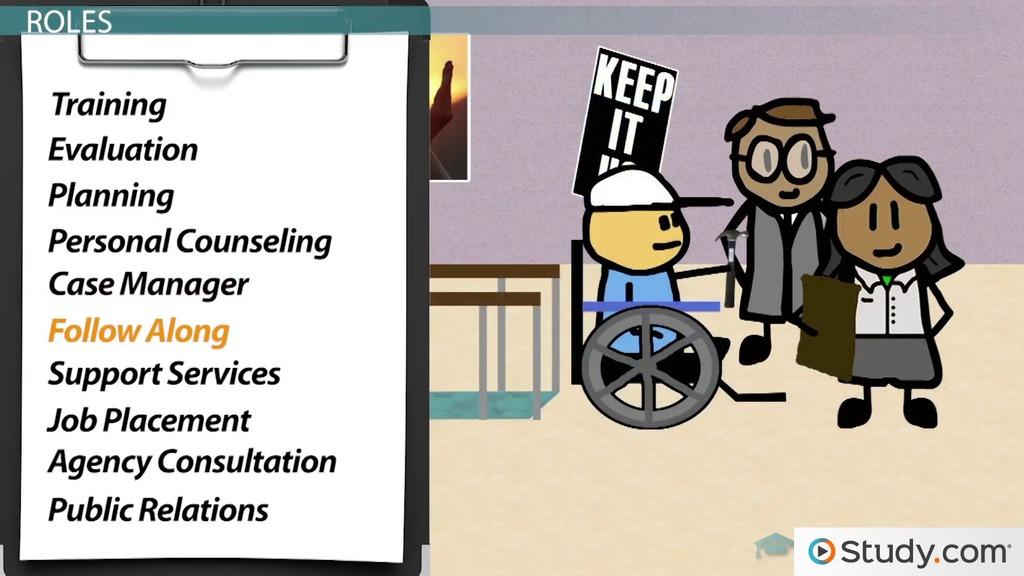 Rehabilitation Counseling Definition Techniques Video Lesson