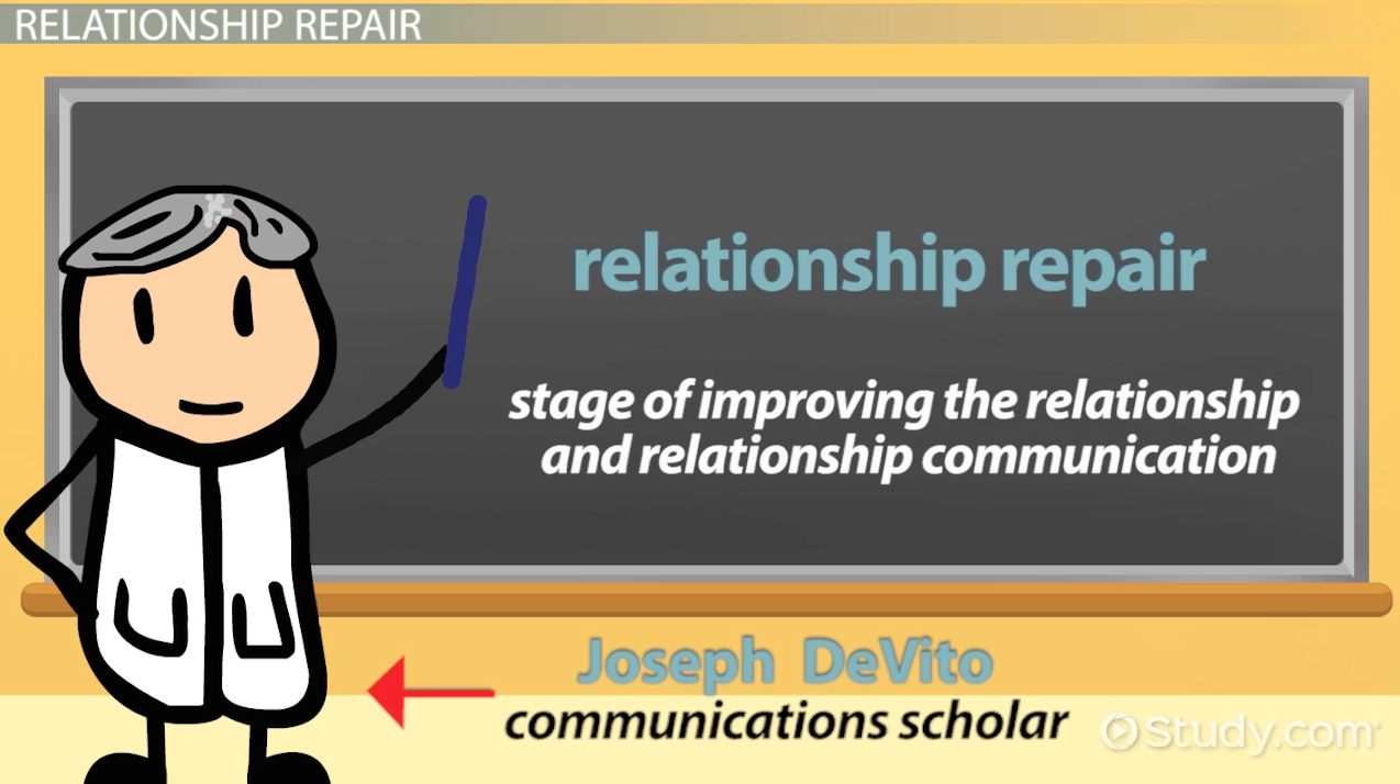 essay about healthy relationship Different people define relationships in different ways, but for a relationship to be healthy, you need a few key ingredients.