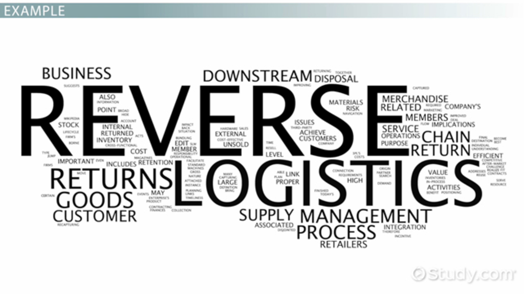 reverse logistics systems  definition  u0026 challenges
