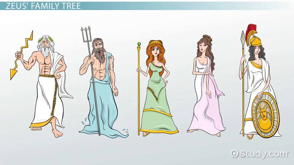 The Family Tree Of The Greek God Zeus Video Lesson Transcript