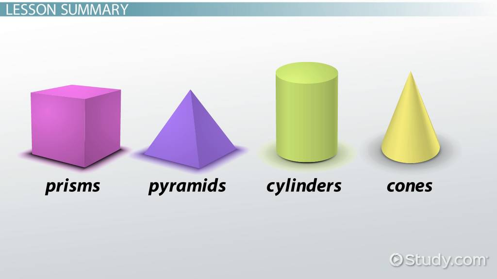 volume formulas for pyramids prisms cones amp cylinders