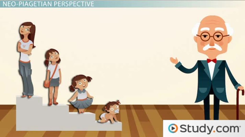 human development and life span perspective Berger, ks (2012) the developing person through the life span (8th ed) new york: worth publishers berk, le (2012)infants, children, and adolescents (7th ed.