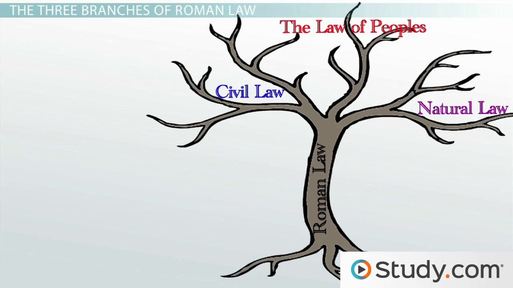 Roman Law And The Pax Romana Definition Meaning History Video