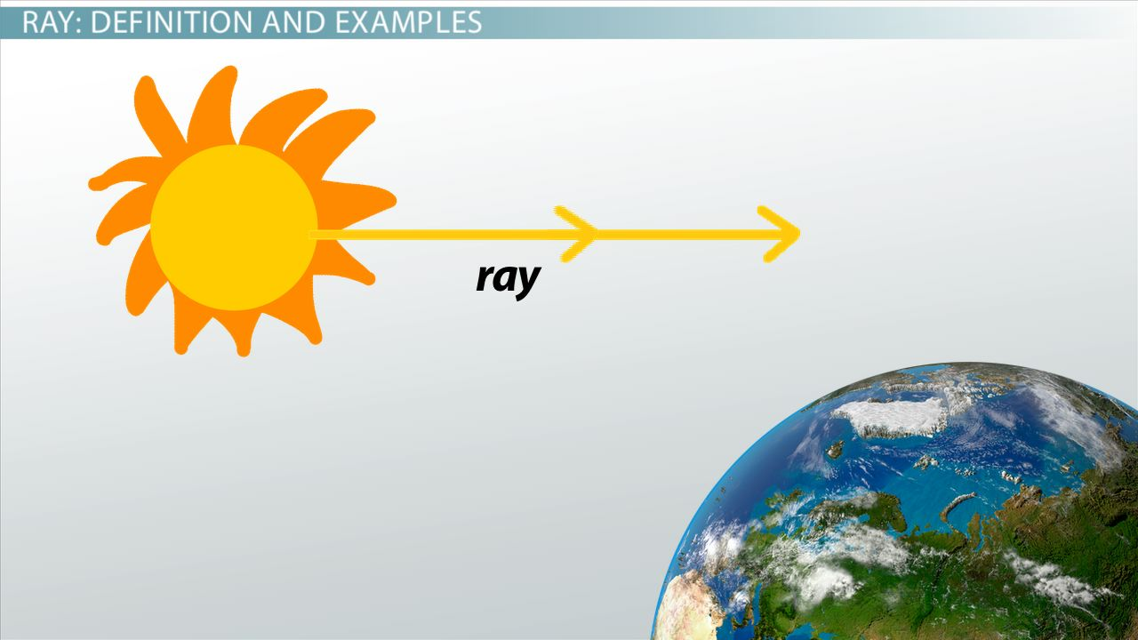A ray is one of the geometric concepts. Etymology and origin of the word