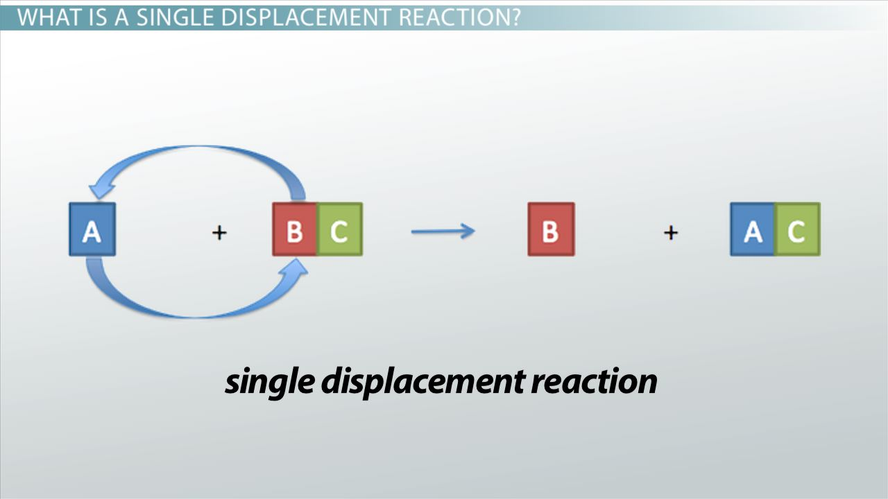 Single-Displacement Reaction: Definition & Examples - Video & Lesson ...