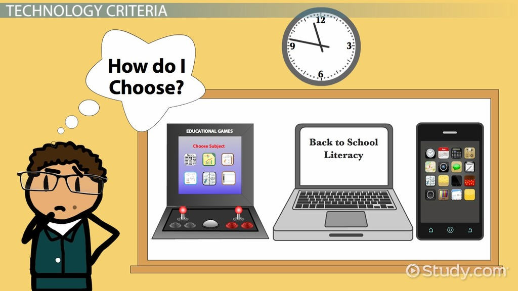 Evaluating Technology Online Resources For Literacy Instruction