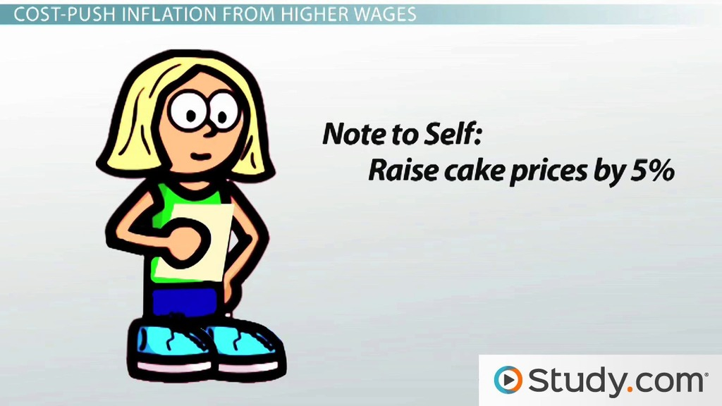 Costpush Inflation How The Supply Side Of Economy Leads To. Costpush Inflation How The Supply Side Of Economy Leads To Video Lesson Transcript Study. Worksheet. Inflation Worksheet Questions At Clickcart.co