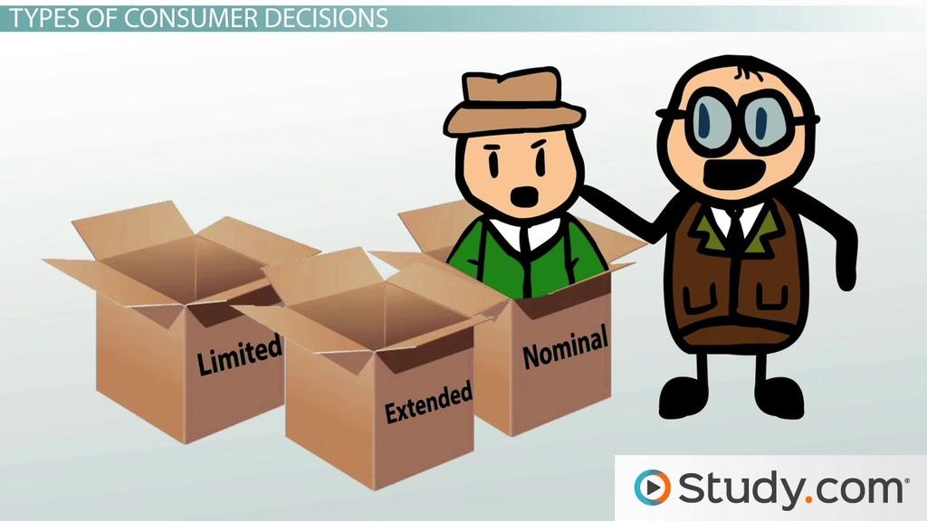consumer buying behaviour pdf