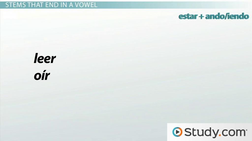 Present Progressive Tense In Spanish Video Lesson Transcript. Present Progressive Tense In Spanish Video Lesson Transcript Study. Worksheet. Worksheet 8 17 More On The Present Progressive Tense Answers At Clickcart.co
