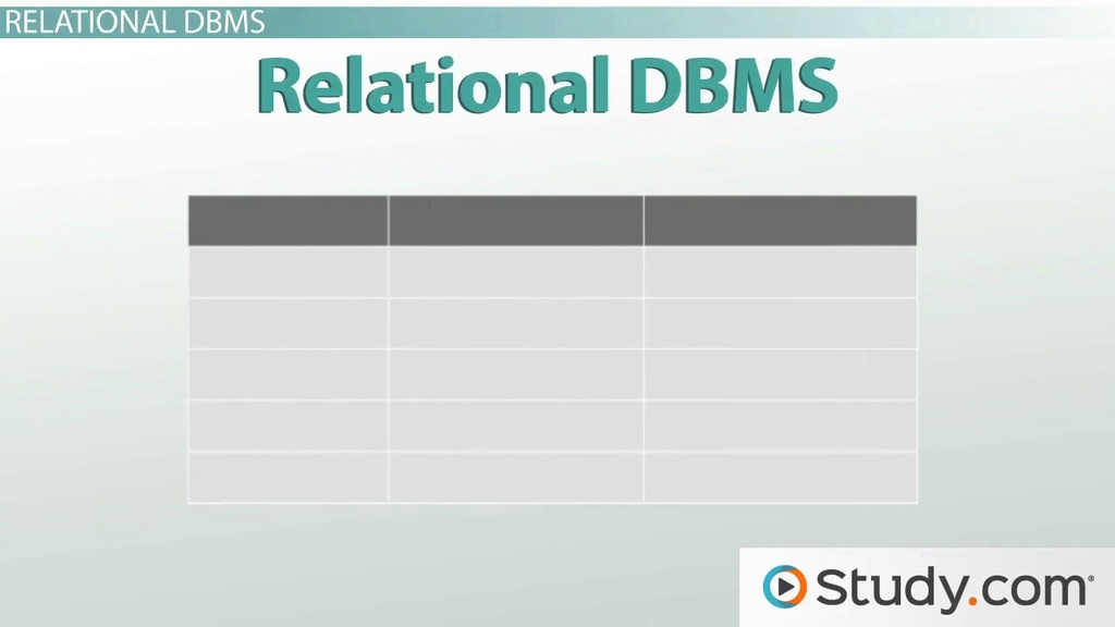 Models of database management systems dbms video lesson models of database management systems dbms video lesson transcript study fandeluxe Image collections