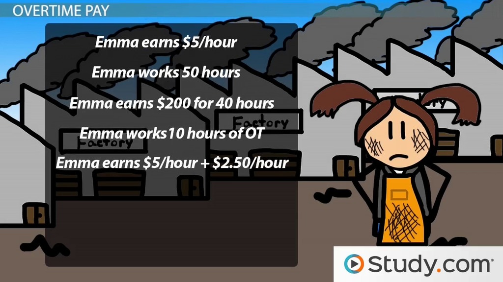 Minimum Wage Child Labor Purpose Of The Fair Labor Standards Act