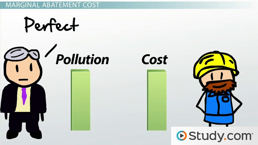 the economics of pollution  marginal cost of pollution  u0026 optimum amount of pollution