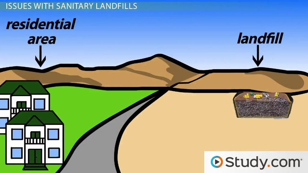 Sanitary Landfills Definition And Issues Video Lesson