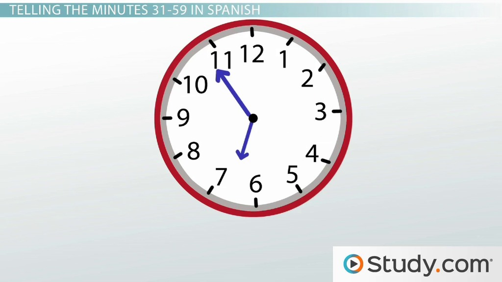 Spanish Vocabulary For Time Of Day Morning Afternoon Evening. Telling The Minutes 3159 Time In Spanish. Worksheet. Telling Time In Spanish Worksheets With Answers At Mspartners.co