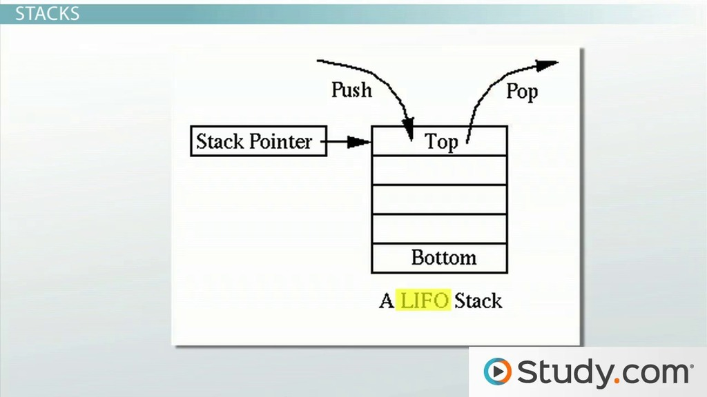 how to organize data using data structures files arrays lists and others video lesson transcript studycom