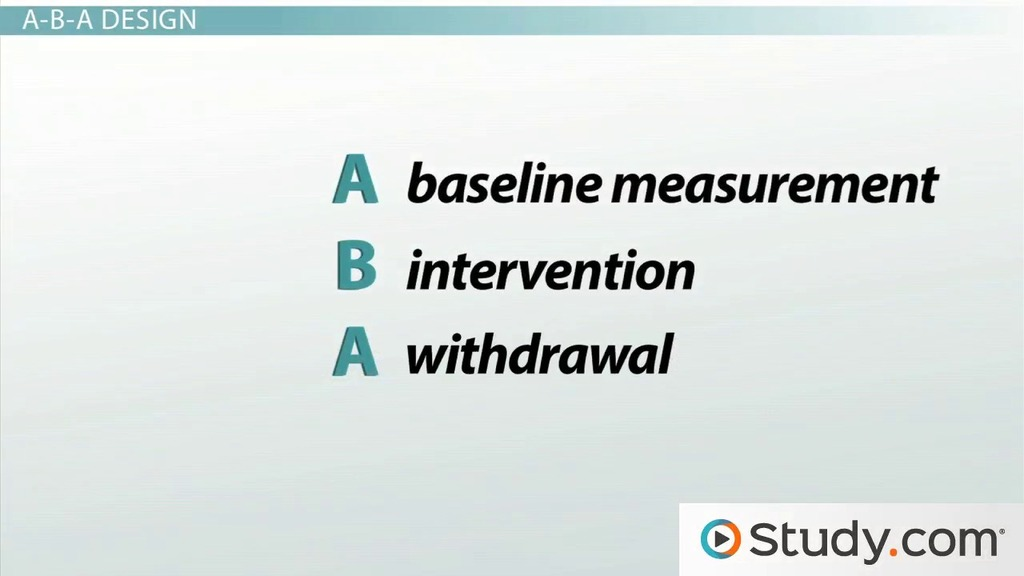 Small N Designs Aba Multiple Baseline Designs Video Lesson Transcript Study Com