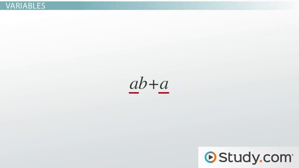 6th-8th Grade Math: Factoring - Videos & Lessons | Study.com