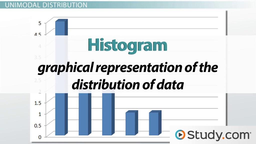 unimodal  u0026 bimodal distributions  definition  u0026 examples
