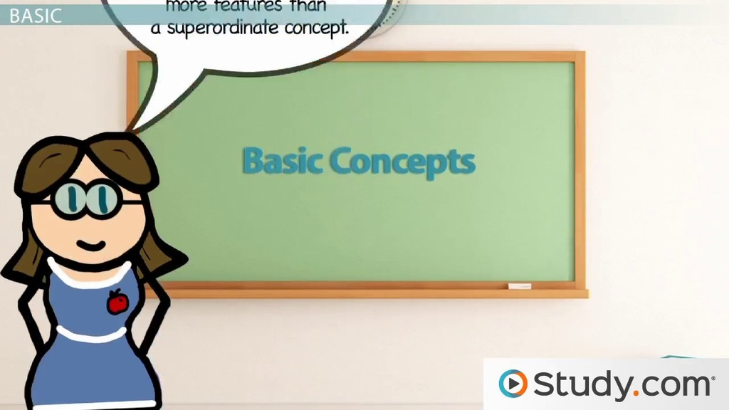 Types of concepts superordinate subordinate and basic video types of concepts superordinate subordinate and basic video lesson transcript study fandeluxe Images