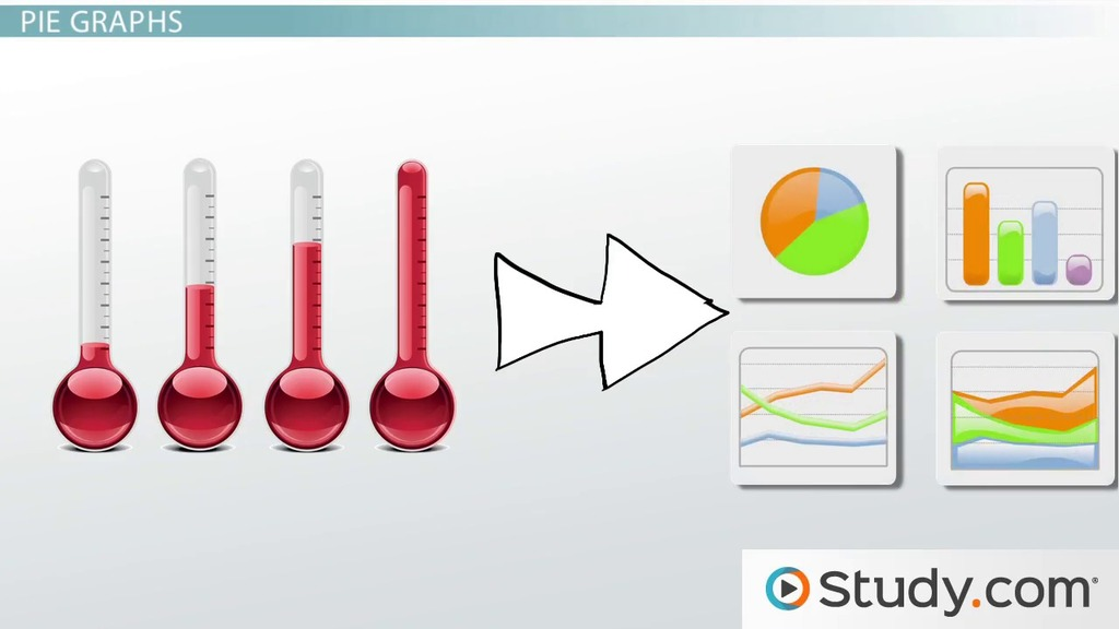 How To Construct Graphs From Data Video Lesson Transcript