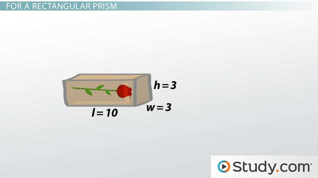 How To Find Surface Area Of A Cube And A Rectangular Prism Video