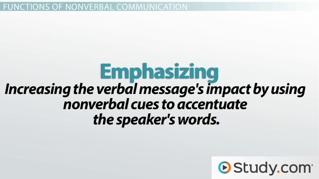 Understanding the Nonverbal Communication of Group Members Video – Non Verbal Communication Worksheets