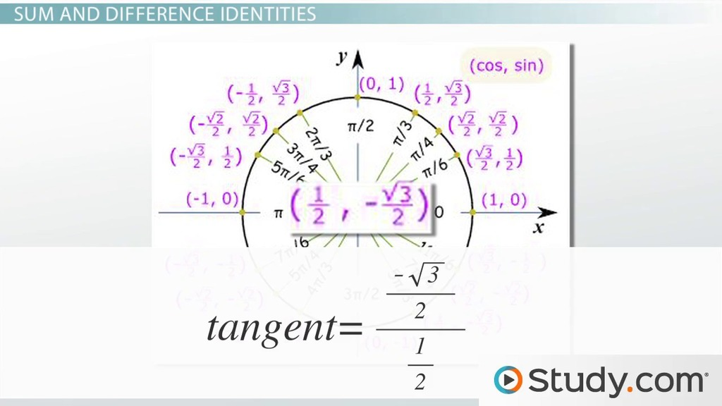 Applying The Sum Difference Identities Video Lesson Transcript