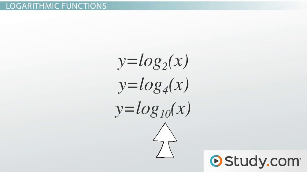 Behavior Of Exponential And Logarithmic Functions Video Lesson. Behavior Of Exponential And Logarithmic Functions Video Lesson Transcript Study. Worksheet. Domain And Range Of Logarithmic Functions Worksheet At Mspartners.co