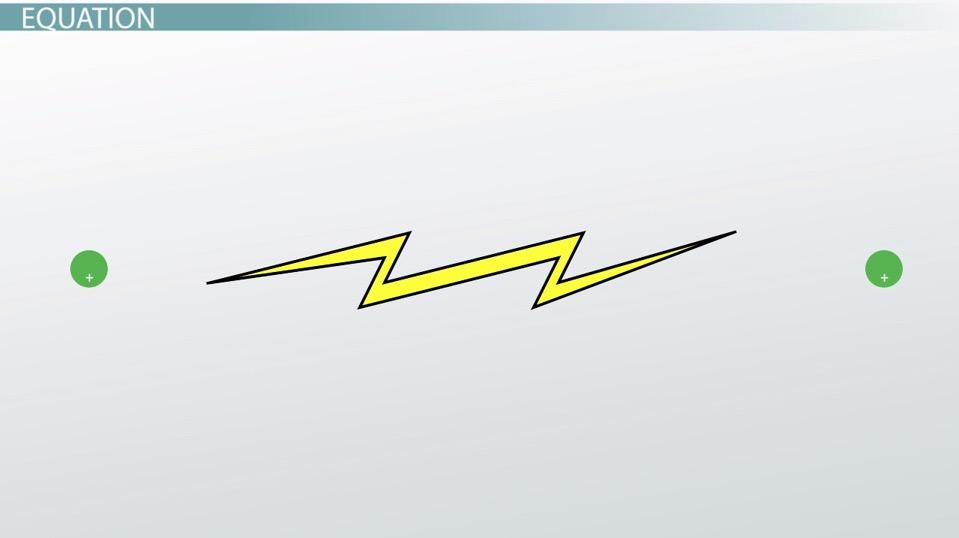 electrostatic energy density formula
