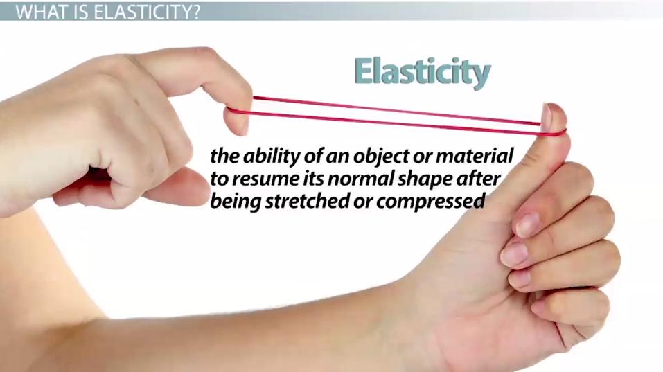 Elasticity Lessons Tes Teach