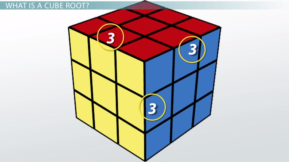 How To Find The Cube Root Of A Number Video Lesson Transcript
