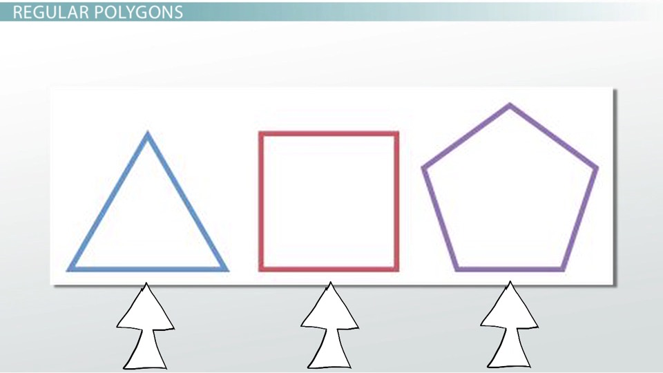 What is a Polygon? - Definition, Shapes & Angles - Video