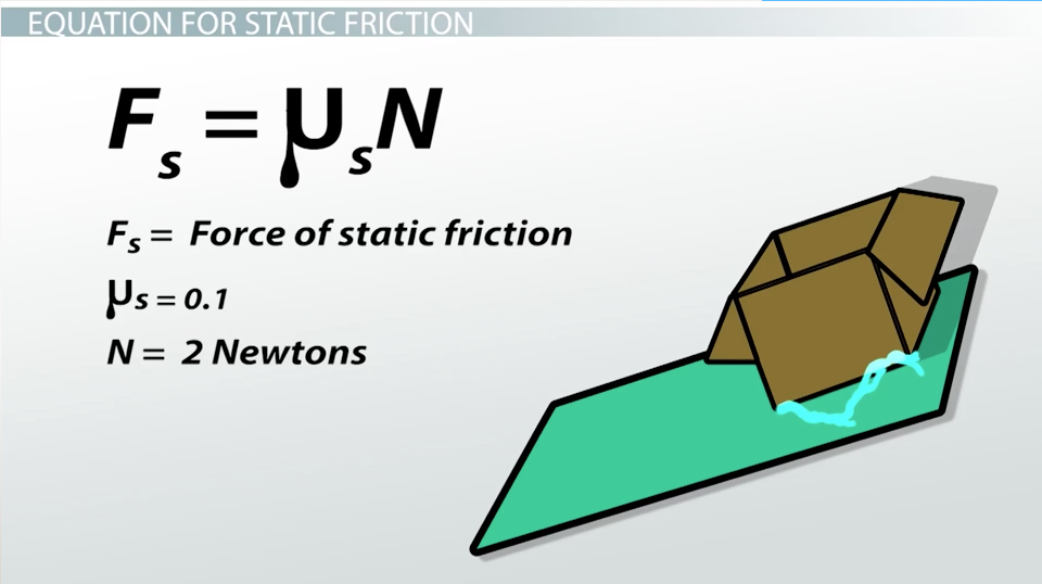 Static Friction Examples | www.pixshark.com - Images ...
