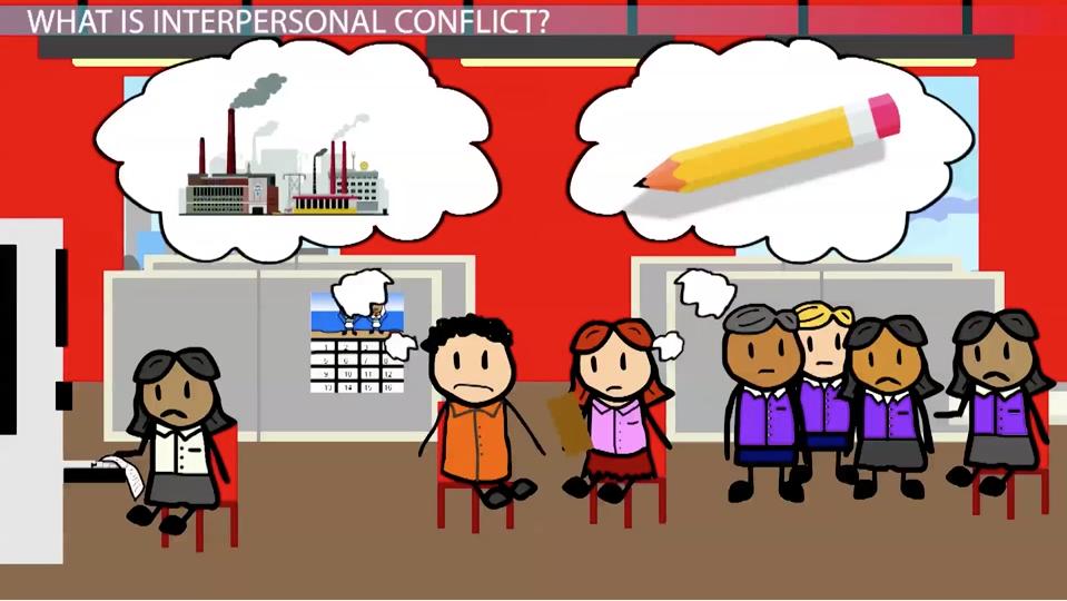 interpersonal development definition