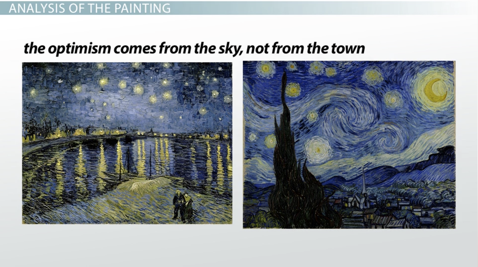 art criticism of starry night paper This is episode 9, painting 7 of our 30 days of art challenge in this video, we're going to finger paint vincent van gogh's starry night we're also doing.