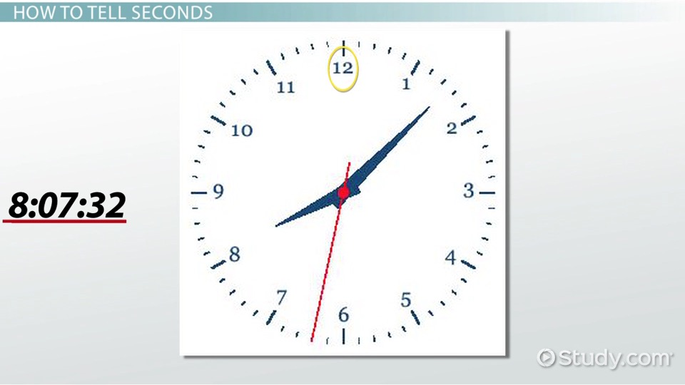 How to Tell Time on an Analog Clock - Video & Lesson Transcript ...