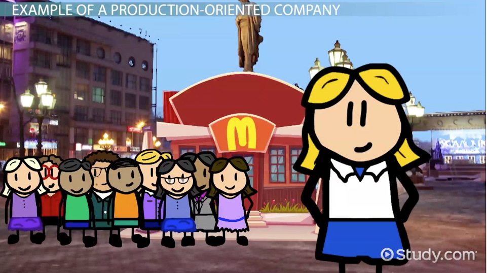 Production Orientation Definition Amp Examples Video