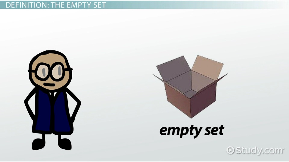 The Empty Set In Math Definition Symbol Video Lesson