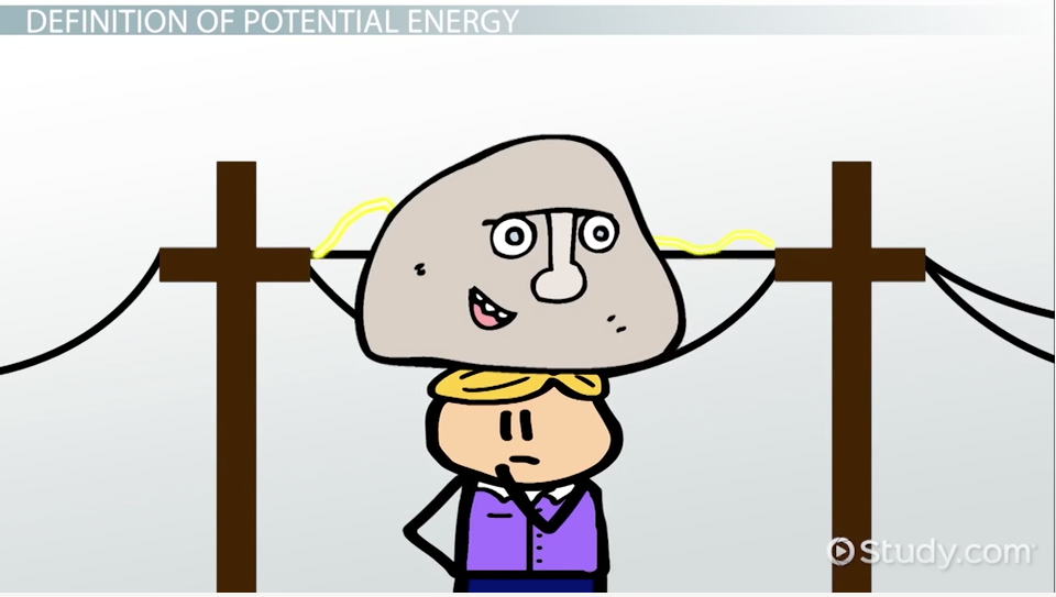 what is potential energy definition amp examples video