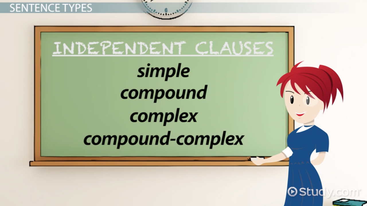 independent clause  definition  u0026 examples