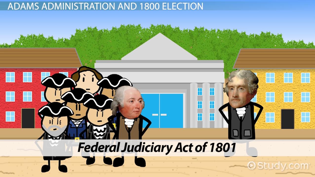 Judiciary Act Of 1801 Definition Amp Summary Video