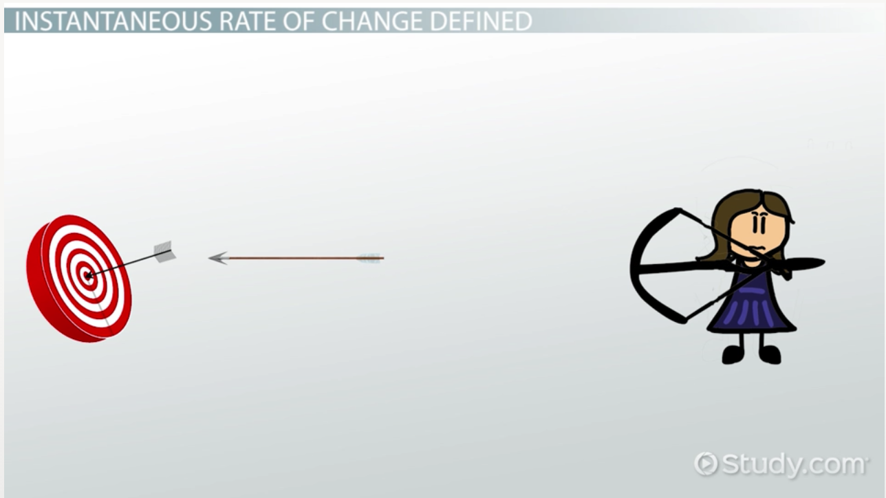 average rate of change formula formula for average rate of